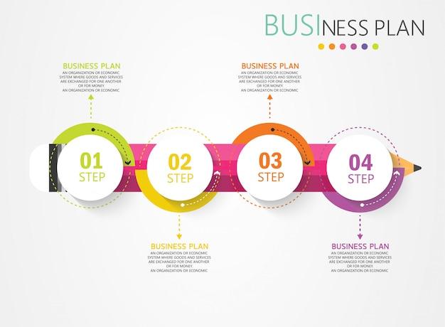 Diagrammi del processo di presentazione, schema negli affari, educazione agli investimenti.