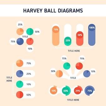 Diagrammi di palla harvey modello di design piatto - infografica