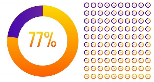 Diagrammi di percentuale del cerchio da 0 a 100, ui, grafico a torta