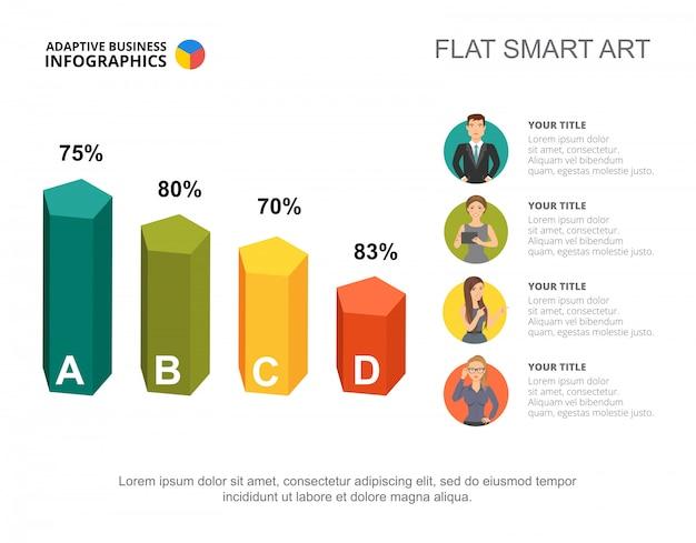 Diapositiva di presentazione con barre di percentuale e icone dello staff. modello modificabile, arte smart piatta