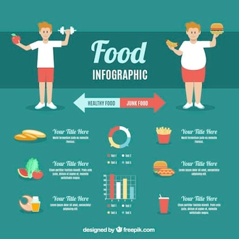 Dieta infografica