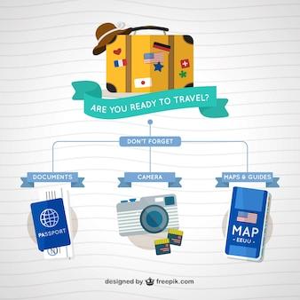 Disegnati a mano gli oggetti di viaggio essenziali
