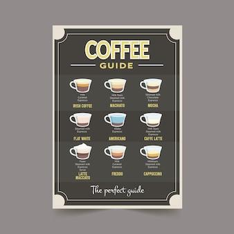 Disegno del manifesto della guida del caffè