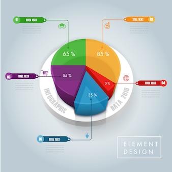 Disegno del modello grafico dati per il marketing.