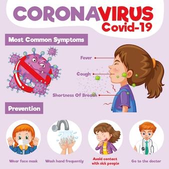 Disegno del poster di coronavirus con sintomi e prevenzione comuni