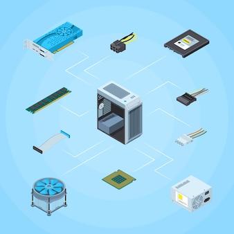 Dispositivi elettronici collegati isometrici