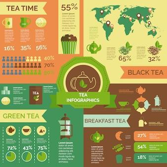 Disposizione di infografica mondiale di consumo di tè