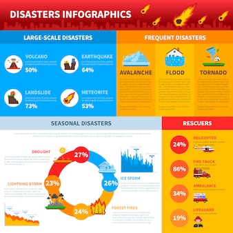 Disposizione di infographics di disastro