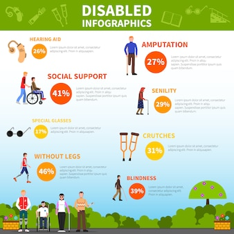 Disposizione di infographics disabile