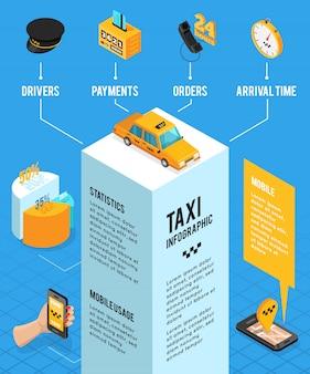 Disposizione isometrica di infographics di servizio di taxi