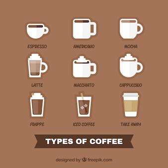 Diversi tipi di caffè
