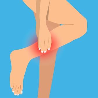 Dolore alle gambe con lesioni e crampi muscolari.