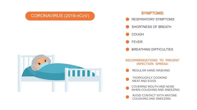 Donna anziana malata con la maschera medica nel letto di ospedale, personaggio dei cartoni animati. paziente rilassante. elenco infografico di raccomandazioni per la protezione da coronavirus, sintomi
