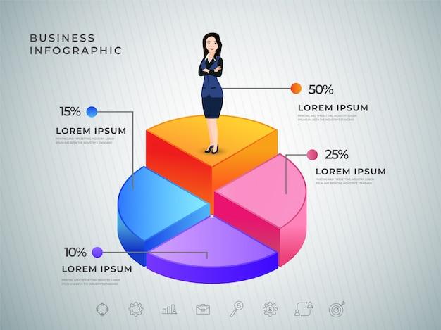 Donna di affari che sta sul diagramma a torta 3d. infografica aziendale