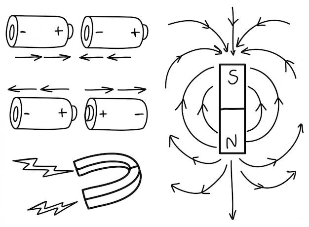 Doodle set di batterie