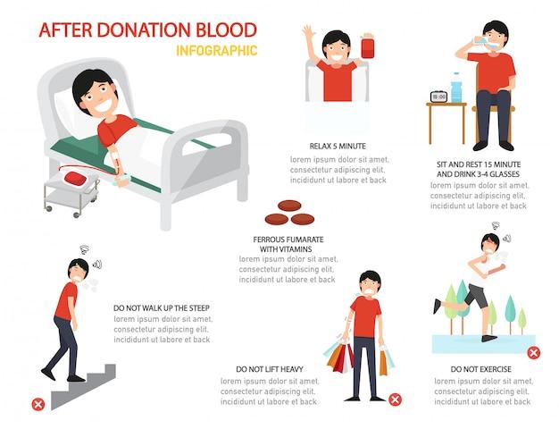 Dopo la donazione di sangue infographic, illustrazione.