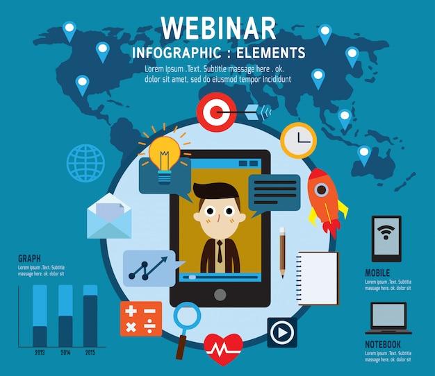 E-learning, set di elementi di webinar. apprendimento online, lezioni professionali in internet.