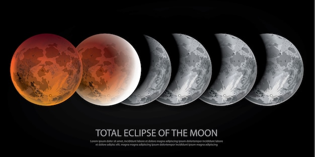 Eclipse totale della luna