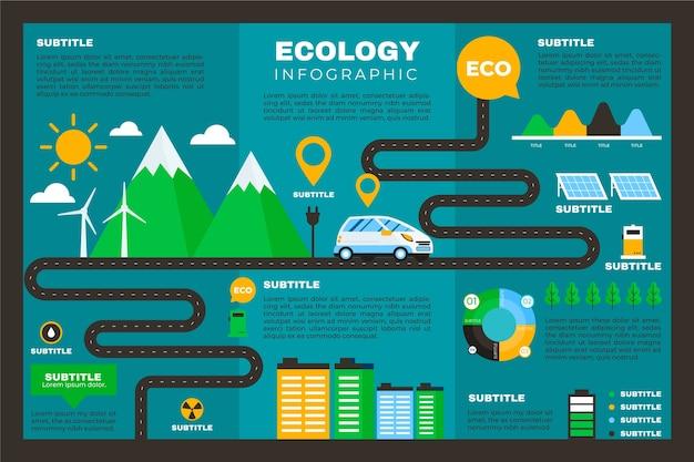 Ecologia infografica sistema artificiale e naturale