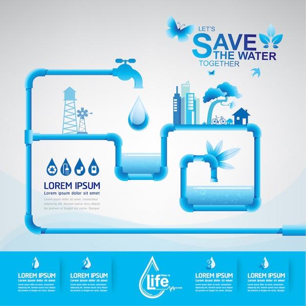 Ecologia risparmia acqua salva il mondo