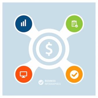 Economica di affari infografica