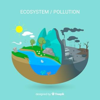 Ecosistema contro lo sfondo dell'inquinamento