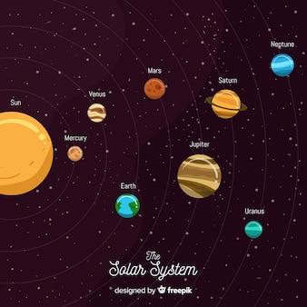 Elegante composizione del sistema solare con design piatto
