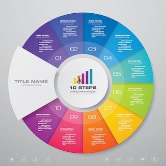 Elementi del infographics del diagramma di ciclo di passi.