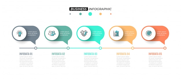 Elementi della sequenza temporale con 5 passaggi, etichette e icone di marketing.