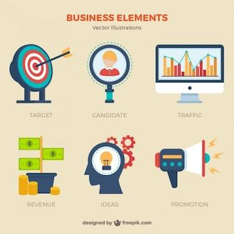 Elementi di business