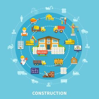 Elementi di costruzione piatta