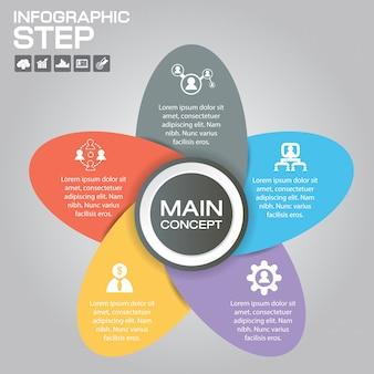 Elementi di design infografica in 5 passaggi