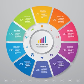 Elementi di infografica del diagramma del ciclo per la presentazione dei dati.