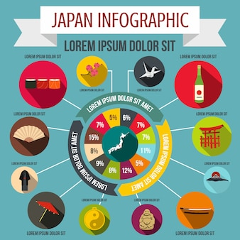Elementi di infographic del giappone in stile piano per qualsiasi disegno
