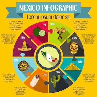 Elementi di infographic del messico in stile piano per qualsiasi design