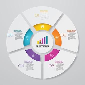 Elementi di infographics del grafico del ciclo di 5 punti.