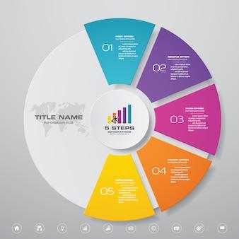 Elementi di infographics del grafico del ciclo di 5 punti