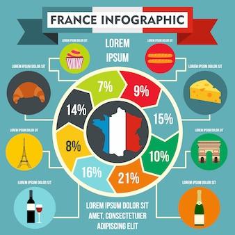Elementi infographic di francia in stile piatto per qualsiasi design