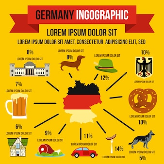 Elementi infographic tedeschi in stile piatto per qualsiasi design