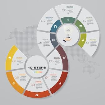 Elemento di infografica grafico processo 10 passaggi.