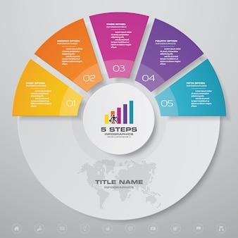 Elemento infografica di processo semplice e modificabile di 5 passaggi.