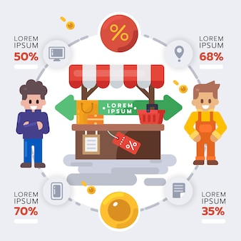 Elemento infographic di acquisto online, illustrazione piana. pagamento