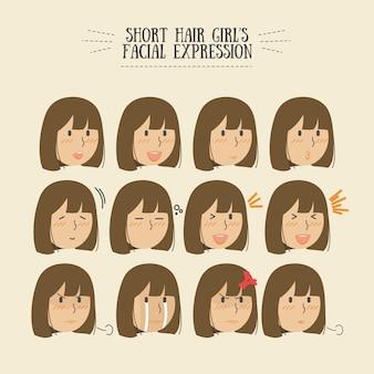 Espressione facciale della ragazza dei capelli del brunette