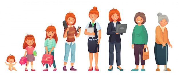 Età femminile diversa. bambino, ragazza, donne europee adulte e nonna anziana. illustrazione del fumetto isolata generazioni della donna