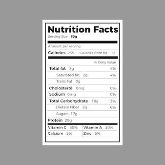 Etichetta di fatti nutrizionali