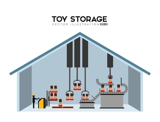 Fabbricazione di giocattoli