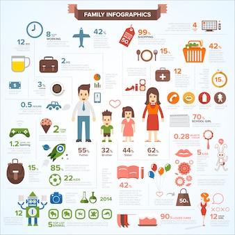 Famiglia di set vettoriale infografica