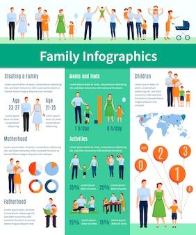Famiglia infografica set