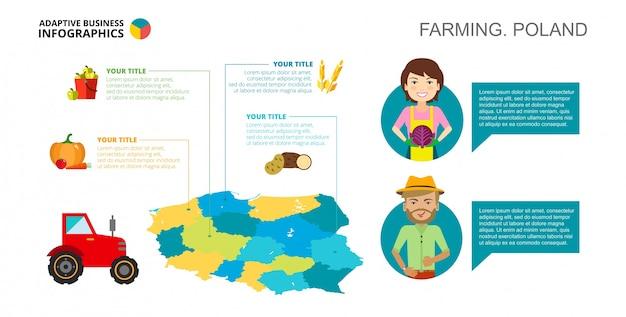 Farming in poland modello di diapositiva