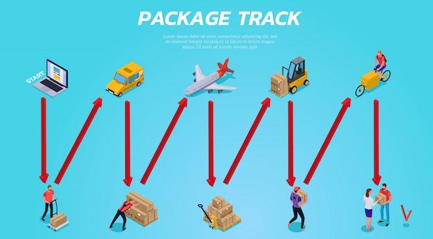 Fasi della consegna logistica dall'ordine del pacchetto alla spedizione del cliente sull'orizzontale isometrico blu